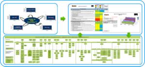 Mapa Geral Processos para o Compliance Governança TI e Sarbanes Oxley  - Aghatha Maxi Consulting - http://www.aghatha.com.br